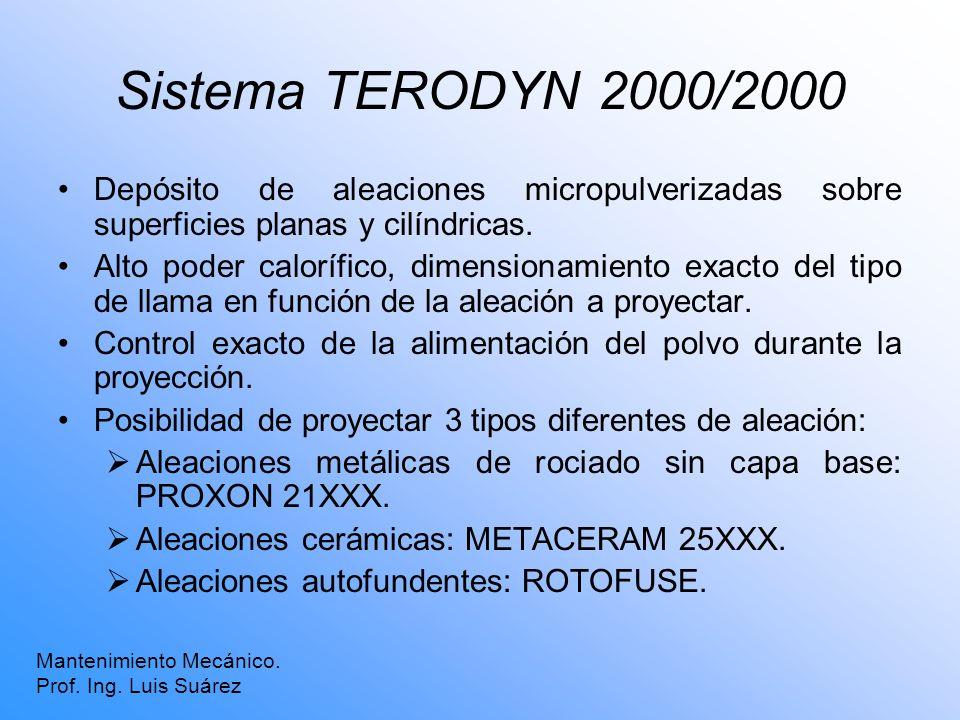 Sistema TERODYN 2000/2000 Depósito de aleaciones micropulverizadas sobre superficies planas y cilíndricas. Alto poder calorífico, dimensionamiento exa