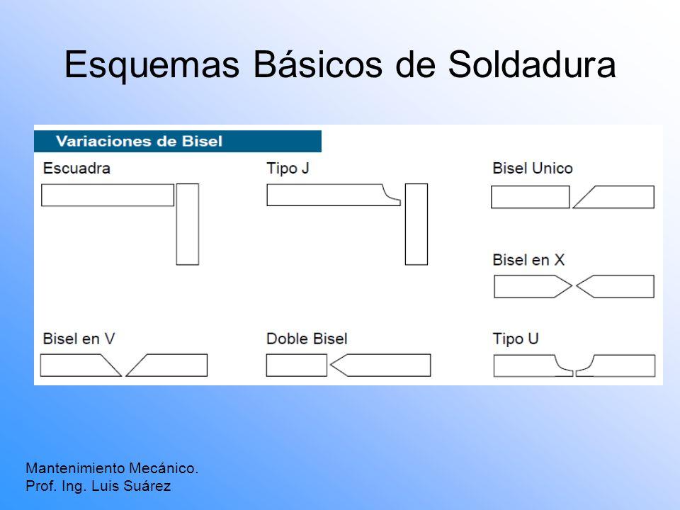 Esquemas Básicos de Soldadura Mantenimiento Mecánico. Prof. Ing. Luis Suárez