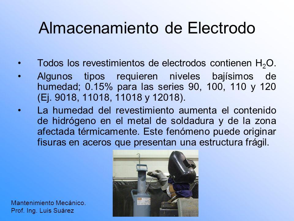 Todos los revestimientos de electrodos contienen H 2 O. Algunos tipos requieren niveles bajísimos de humedad; 0.15% para las series 90, 100, 110 y 120