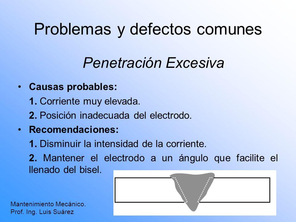 Problemas y defectos comunes Mantenimiento Mecánico. Prof. Ing. Luis Suárez Penetración Excesiva Causas probables: 1. Corriente muy elevada. 2. Posici