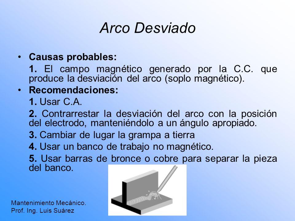 Arco Desviado Mantenimiento Mecánico. Prof. Ing. Luis Suárez Causas probables: 1. El campo magnético generado por la C.C. que produce la desviación de