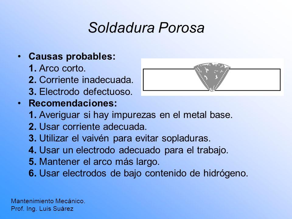 Soldadura Porosa Mantenimiento Mecánico. Prof. Ing. Luis Suárez Causas probables: 1. Arco corto. 2. Corriente inadecuada. 3. Electrodo defectuoso. Rec