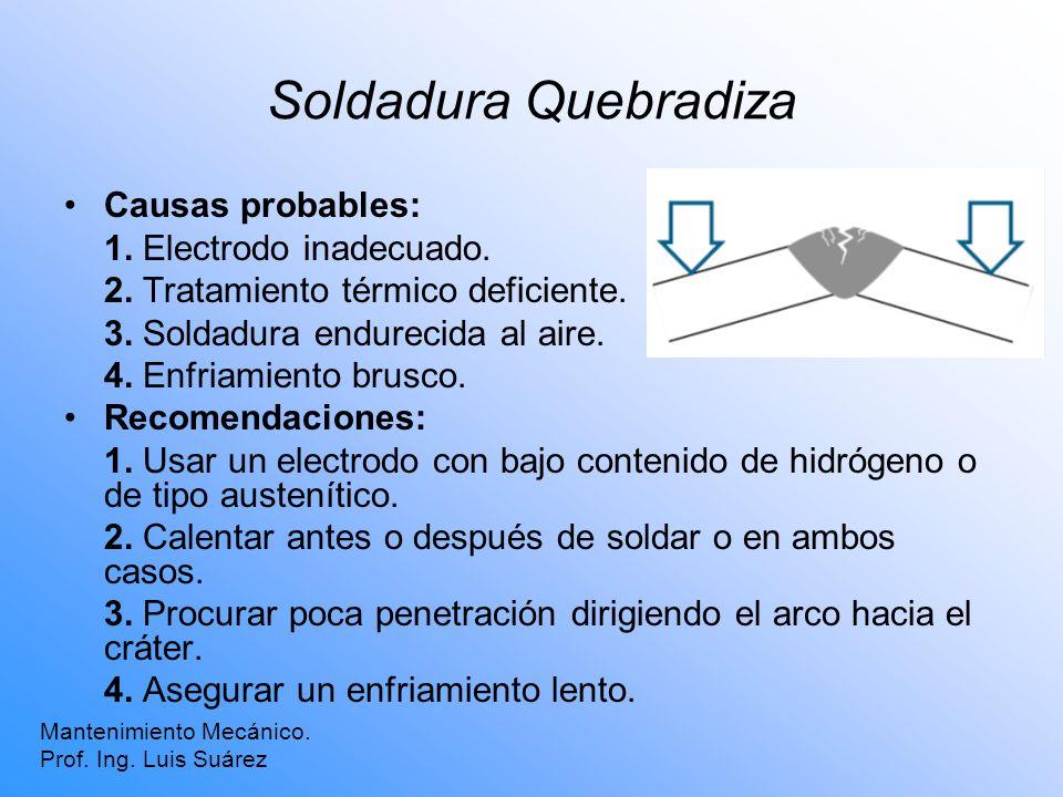 Soldadura Quebradiza Mantenimiento Mecánico. Prof. Ing. Luis Suárez Causas probables: 1. Electrodo inadecuado. 2. Tratamiento térmico deficiente. 3. S