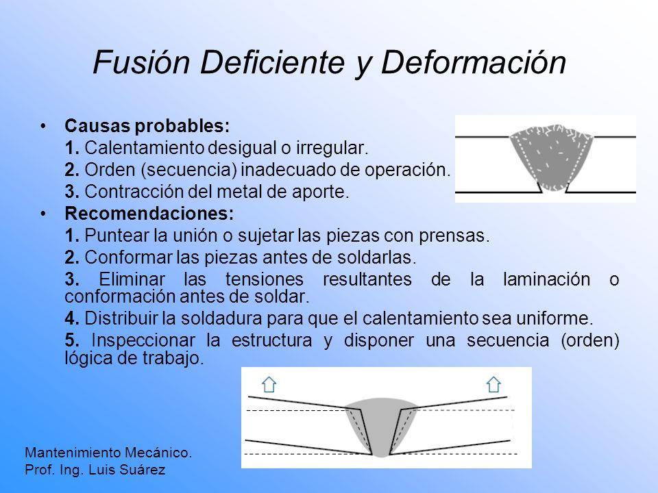 Fusión Deficiente y Deformación Mantenimiento Mecánico. Prof. Ing. Luis Suárez Causas probables: 1. Calentamiento desigual o irregular. 2. Orden (secu