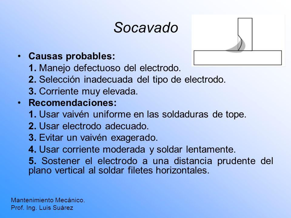 Socavado Mantenimiento Mecánico. Prof. Ing. Luis Suárez Causas probables: 1. Manejo defectuoso del electrodo. 2. Selección inadecuada del tipo de elec