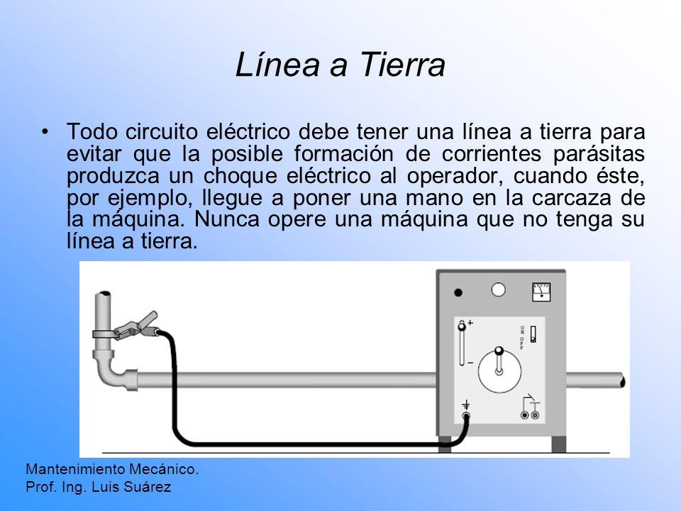 Línea a Tierra Todo circuito eléctrico debe tener una línea a tierra para evitar que la posible formación de corrientes parásitas produzca un choque e