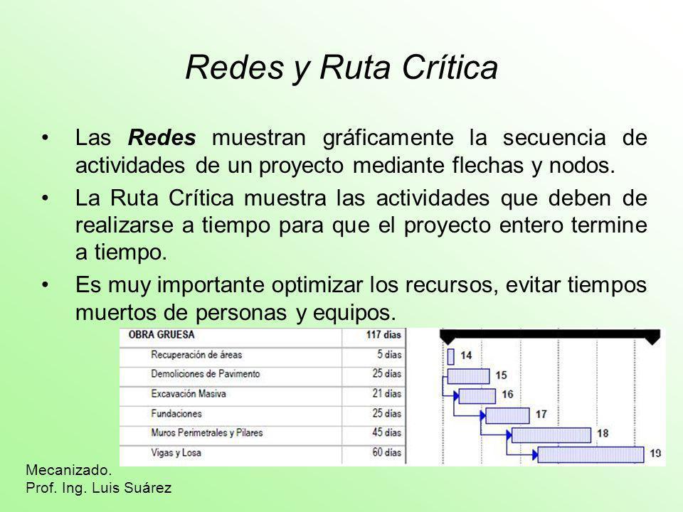 Redes y Ruta Crítica Las Redes muestran gráficamente la secuencia de actividades de un proyecto mediante flechas y nodos. La Ruta Crítica muestra las