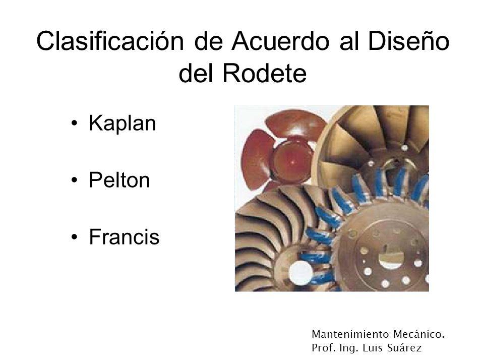 Mantenimiento Mecánico. Prof. Ing. Luis Suárez Clasificación de Acuerdo al Diseño del Rodete Kaplan Pelton Francis
