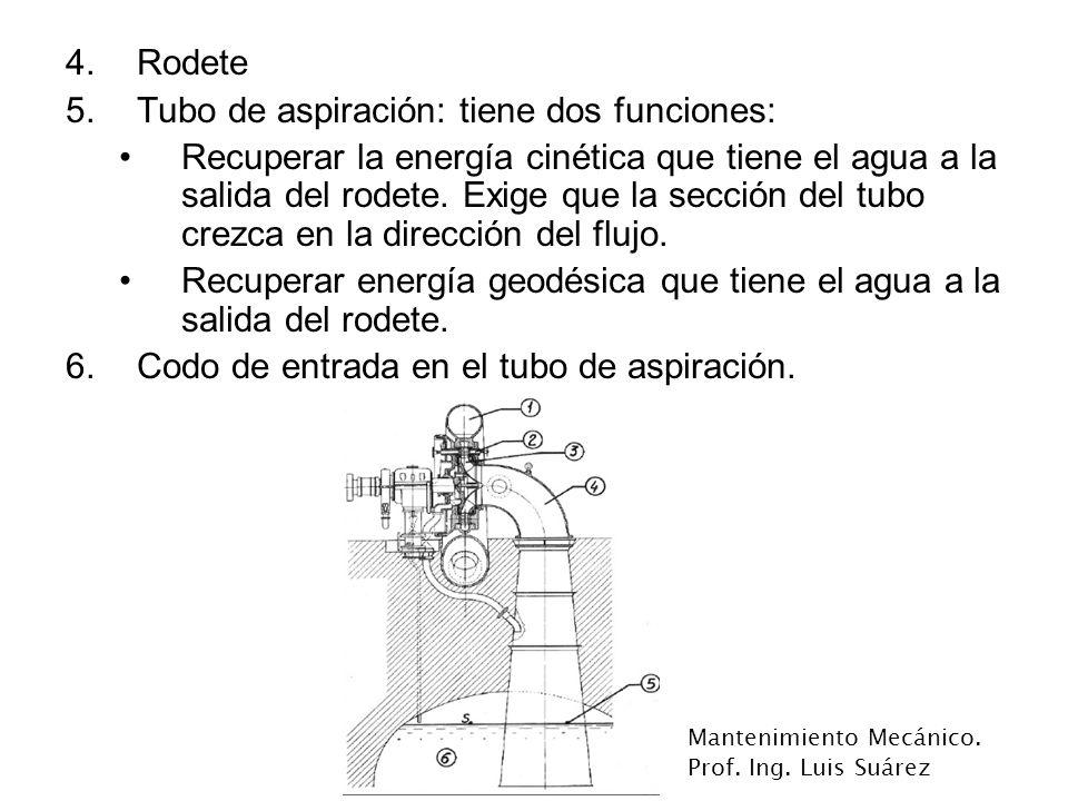 Mantenimiento Mecánico. Prof. Ing. Luis Suárez 4.Rodete 5.Tubo de aspiración: tiene dos funciones: Recuperar la energía cinética que tiene el agua a l