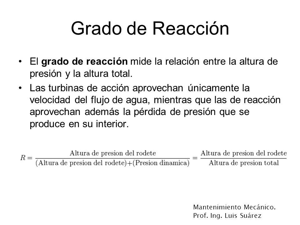Mantenimiento Mecánico. Prof. Ing. Luis Suárez Grado de Reacción El grado de reacción mide la relación entre la altura de presión y la altura total. L