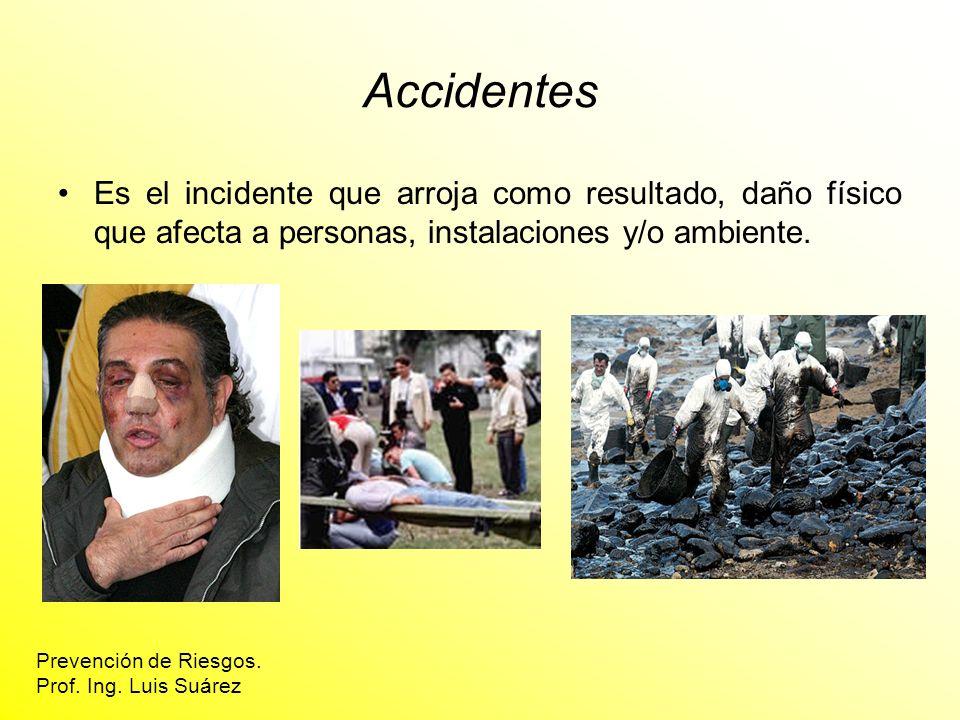 Accidentes Es el incidente que arroja como resultado, daño físico que afecta a personas, instalaciones y/o ambiente. Prevención de Riesgos. Prof. Ing.