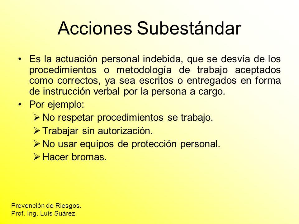 Acciones Subestándar Es la actuación personal indebida, que se desvía de los procedimientos o metodología de trabajo aceptados como correctos, ya sea