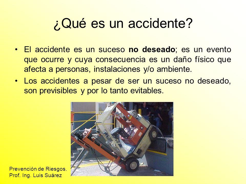 ¿Qué es un accidente? El accidente es un suceso no deseado; es un evento que ocurre y cuya consecuencia es un daño físico que afecta a personas, insta