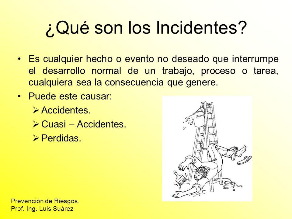 ¿Qué son los Incidentes? Es cualquier hecho o evento no deseado que interrumpe el desarrollo normal de un trabajo, proceso o tarea, cualquiera sea la