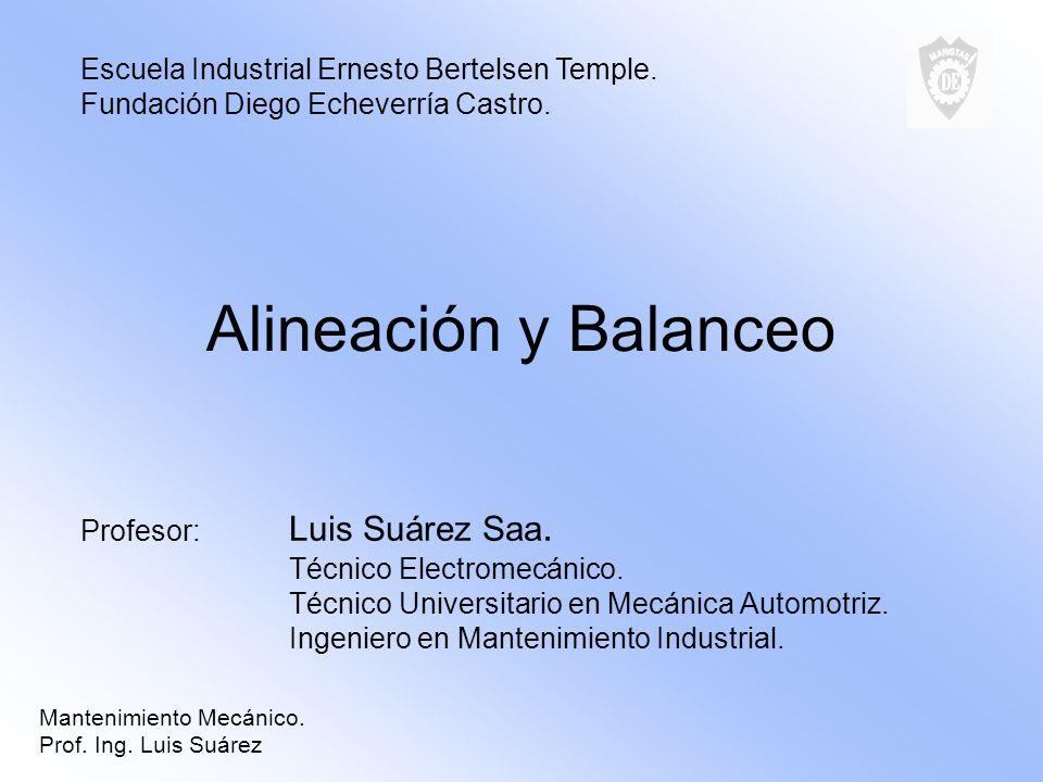 Alineación y Balanceo Profesor: Luis Suárez Saa. Técnico Electromecánico. Técnico Universitario en Mecánica Automotriz. Ingeniero en Mantenimiento Ind