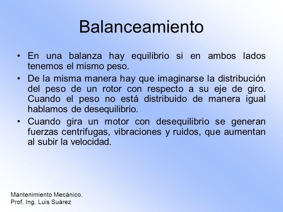 Balanceamiento En una balanza hay equilibrio si en ambos lados tenemos el mismo peso. De la misma manera hay que imaginarse la distribución del peso d