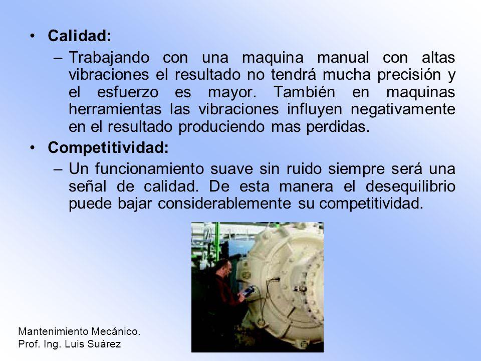 Calidad: –Trabajando con una maquina manual con altas vibraciones el resultado no tendrá mucha precisión y el esfuerzo es mayor. También en maquinas h