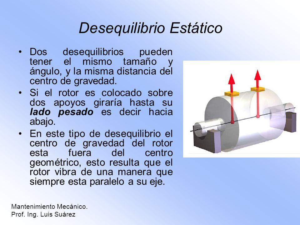Desequilibrio Estático Dos desequilibrios pueden tener el mismo tamaño y ángulo, y la misma distancia del centro de gravedad. Si el rotor es colocado