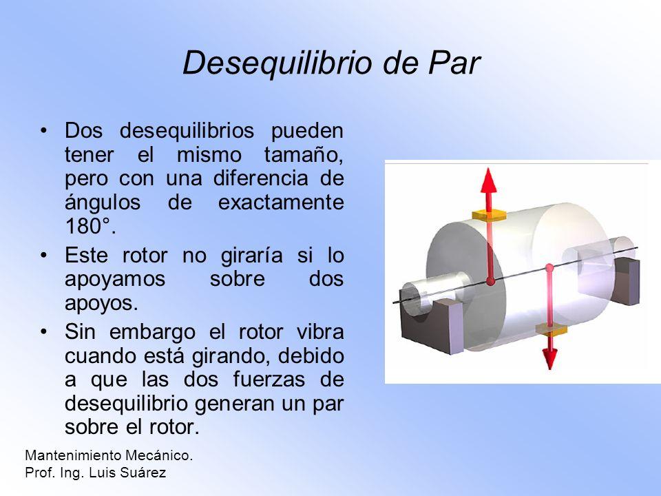 Mantenimiento Mecánico. Prof. Ing. Luis Suárez Desequilibrio de Par Dos desequilibrios pueden tener el mismo tamaño, pero con una diferencia de ángulo