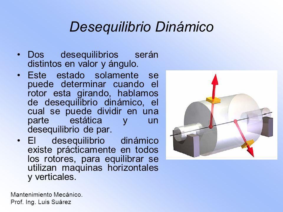 Mantenimiento Mecánico. Prof. Ing. Luis Suárez Desequilibrio Dinámico Dos desequilibrios serán distintos en valor y ángulo. Este estado solamente se p