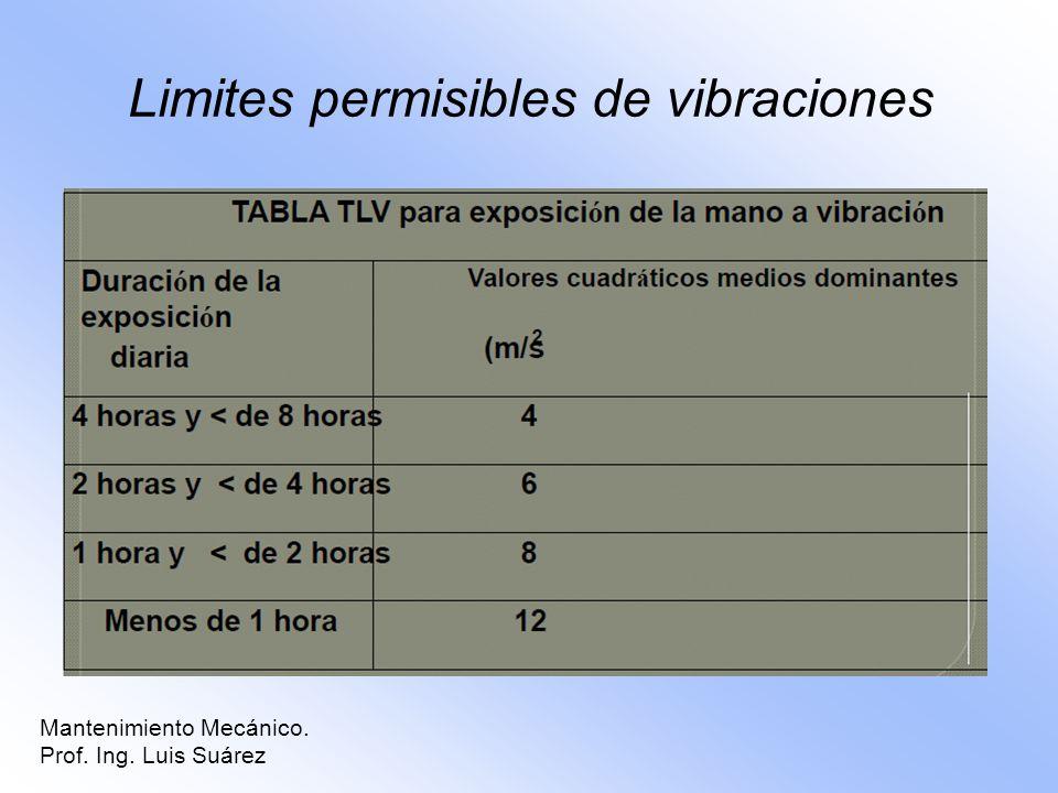 Mantenimiento Mecánico. Prof. Ing. Luis Suárez Limites permisibles de vibraciones