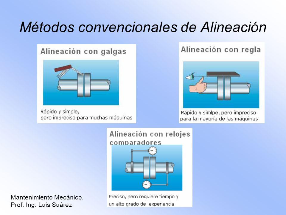 Métodos convencionales de Alineación Mantenimiento Mecánico. Prof. Ing. Luis Suárez