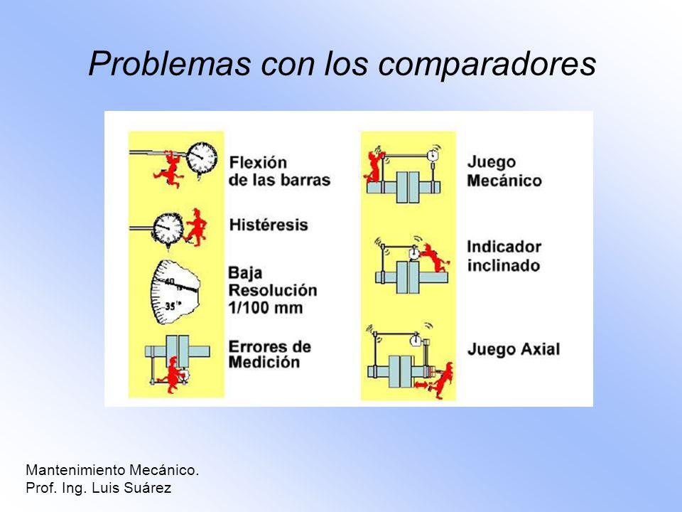 Problemas con los comparadores Mantenimiento Mecánico. Prof. Ing. Luis Suárez