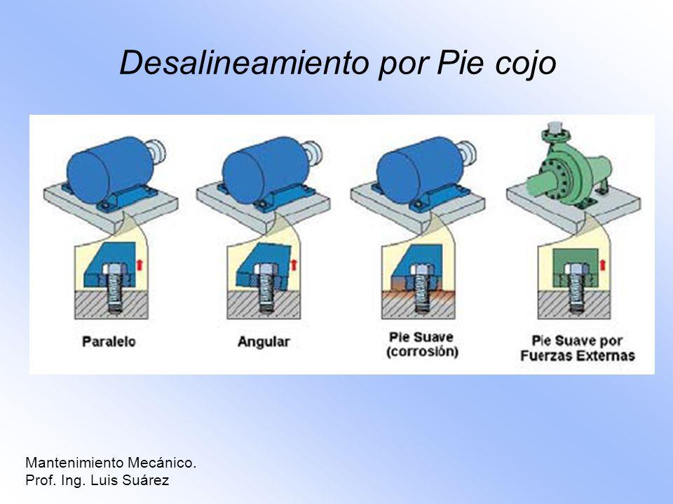 Desalineamiento por Pie cojo Mantenimiento Mecánico. Prof. Ing. Luis Suárez