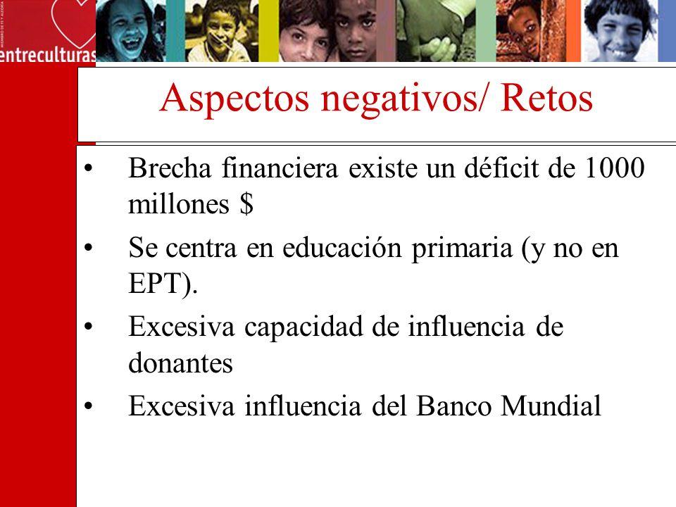 Aspectos negativos/ Retos Brecha financiera existe un déficit de 1000 millones $ Se centra en educación primaria (y no en EPT). Excesiva capacidad de