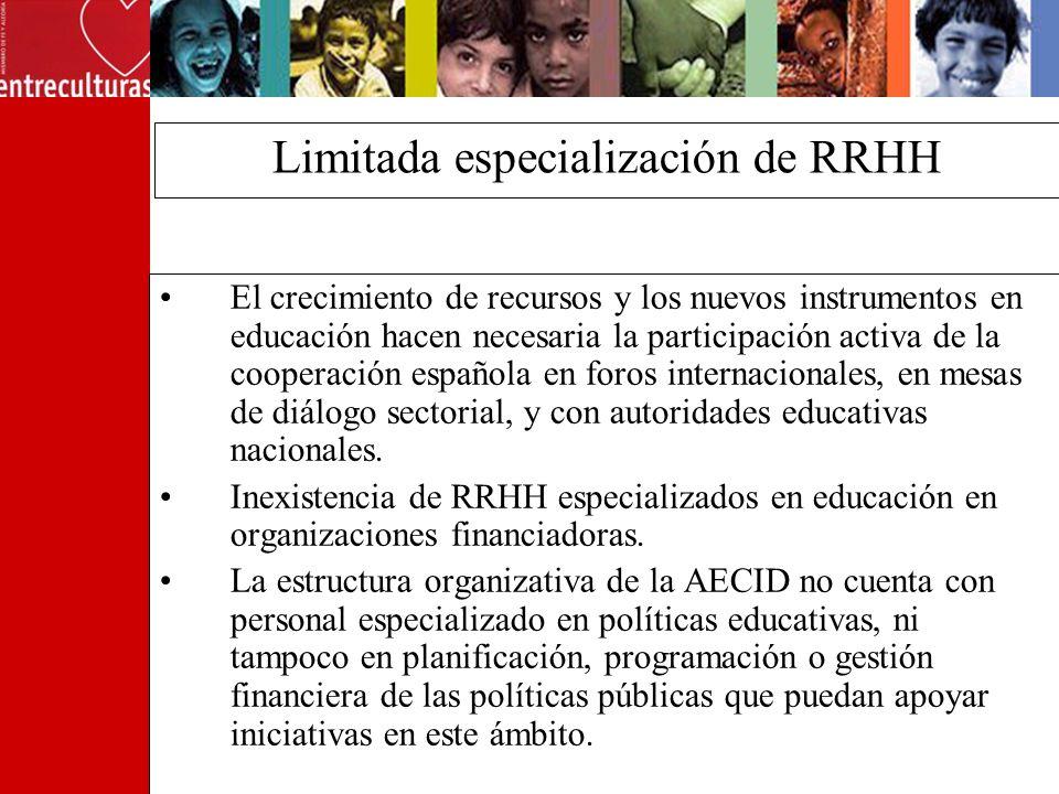 Limitada especialización de RRHH El crecimiento de recursos y los nuevos instrumentos en educación hacen necesaria la participación activa de la coope