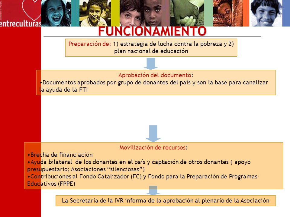FUNCIONAMIENTO Preparación de: 1) estrategia de lucha contra la pobreza y 2) plan nacional de educación Aprobación del documento: Documentos aprobados por grupo de donantes del país y son la base para canalizar la ayuda de la FTI Movilización de recursos: Brecha de financiación Ayuda bilateral de los donantes en el país y captación de otros donantes ( apoyo presupuestario; Asociaciones silenciosas) Contribuciones al Fondo Catalizador (FC) y Fondo para la Preparación de Programas Educativos (FPPE) La Secretaría de la IVR informa de la aprobación al plenario de la Asociación