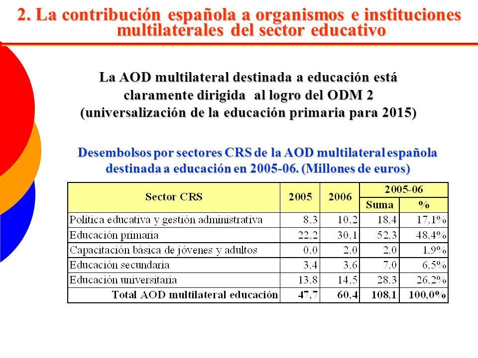 2. La contribución española a organismos e instituciones multilaterales del sector educativo Desembolsos por sectores CRS de la AOD multilateral españ