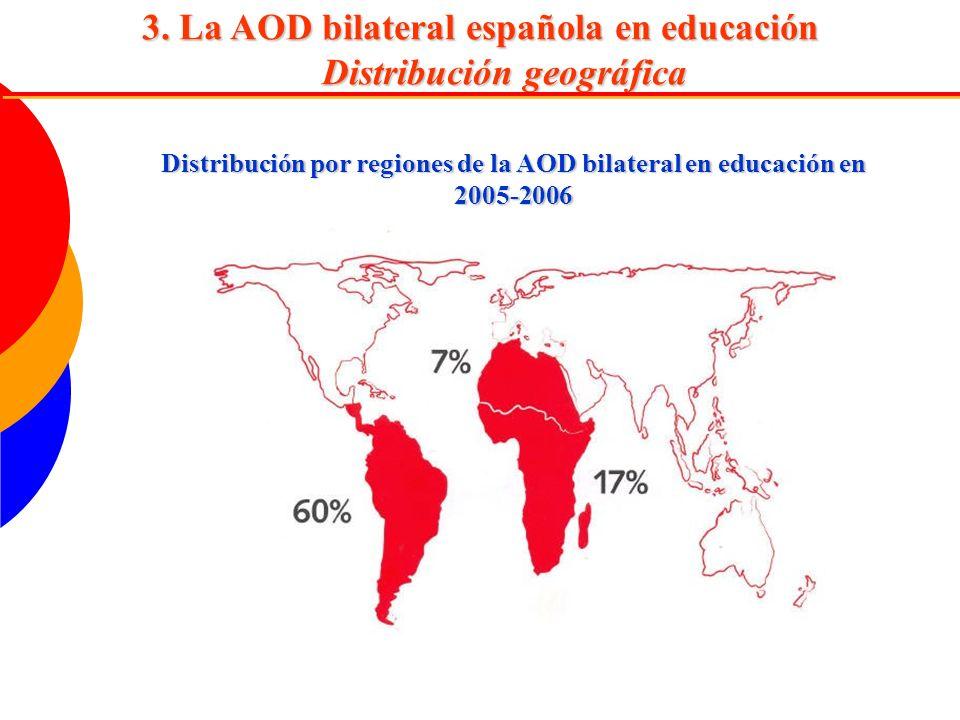 3. La AOD bilateral española en educación Distribución geográfica Distribución por regiones de la AOD bilateral en educación en 2005-2006