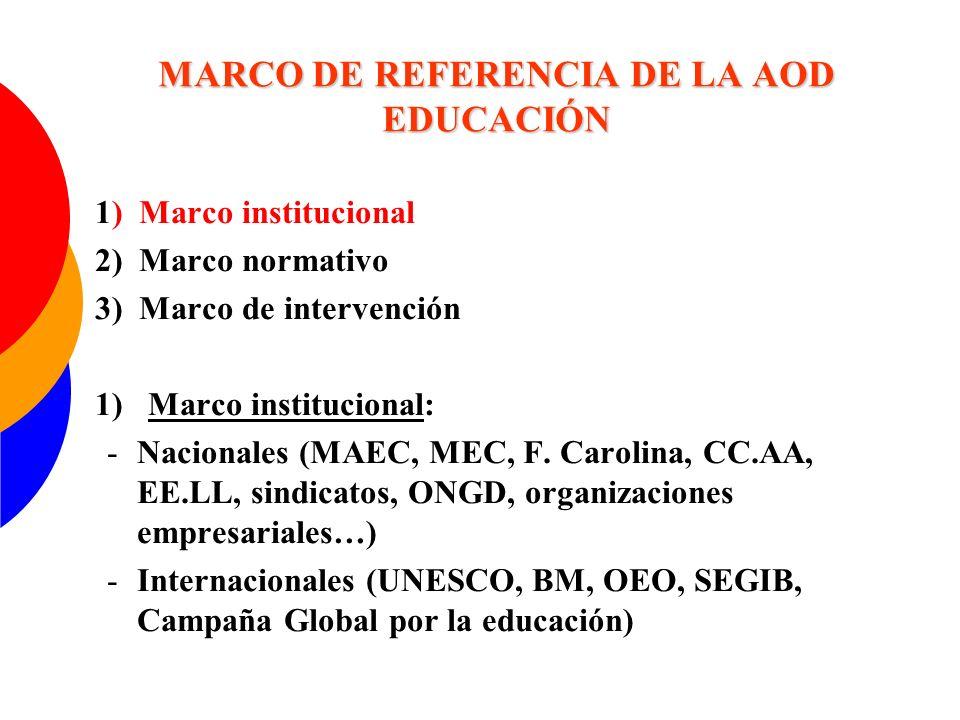 MARCO DE REFERENCIA DE LA AOD EDUCACIÓN 2) Marco normativo: INTERNACIONAL Declaración universal de los DD.HH (1948) Declaración Mundial Educación para Todos (1990) Declaración Hamburgo sobre educación adultos (1997) Marco de Acción de Dakar (2000) Declaración del Milenio (2000) (ODM 2 y 3) Declaración de París sobre eficacia de la ayuda (2005) ESTATAL Ley de cooperación (1998) Plan Director 2005-2008 Plan Director 2009-2012 (en construcción)