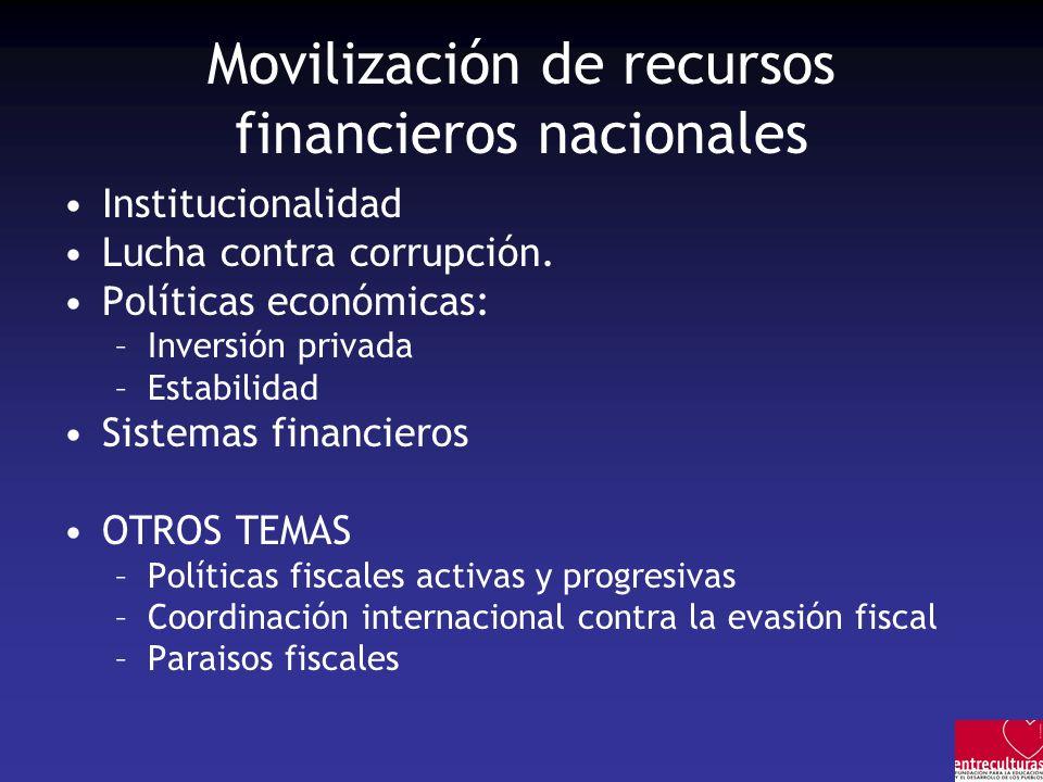 Movilización de recursos financieros nacionales Institucionalidad Lucha contra corrupción. Políticas económicas: –Inversión privada –Estabilidad Siste
