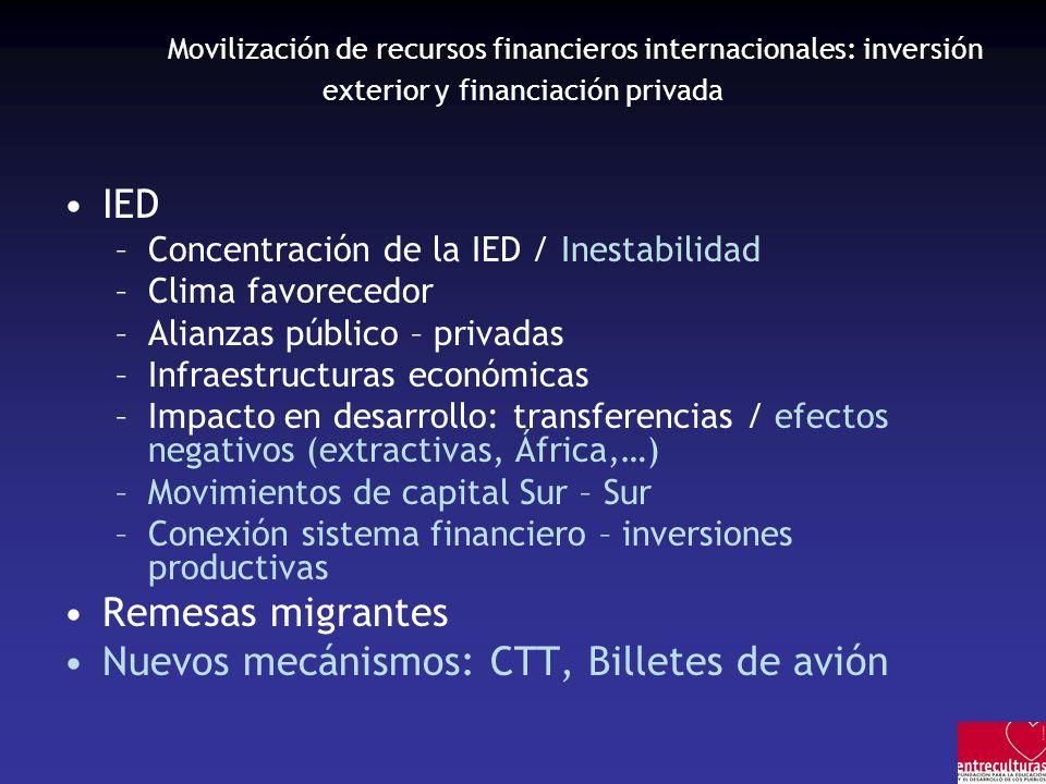 Movilización de recursos financieros internacionales: inversión exterior y financiación privada IED –Concentración de la IED / Inestabilidad –Clima fa