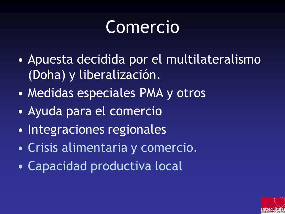 Comercio Apuesta decidida por el multilateralismo (Doha) y liberalización. Medidas especiales PMA y otros Ayuda para el comercio Integraciones regiona
