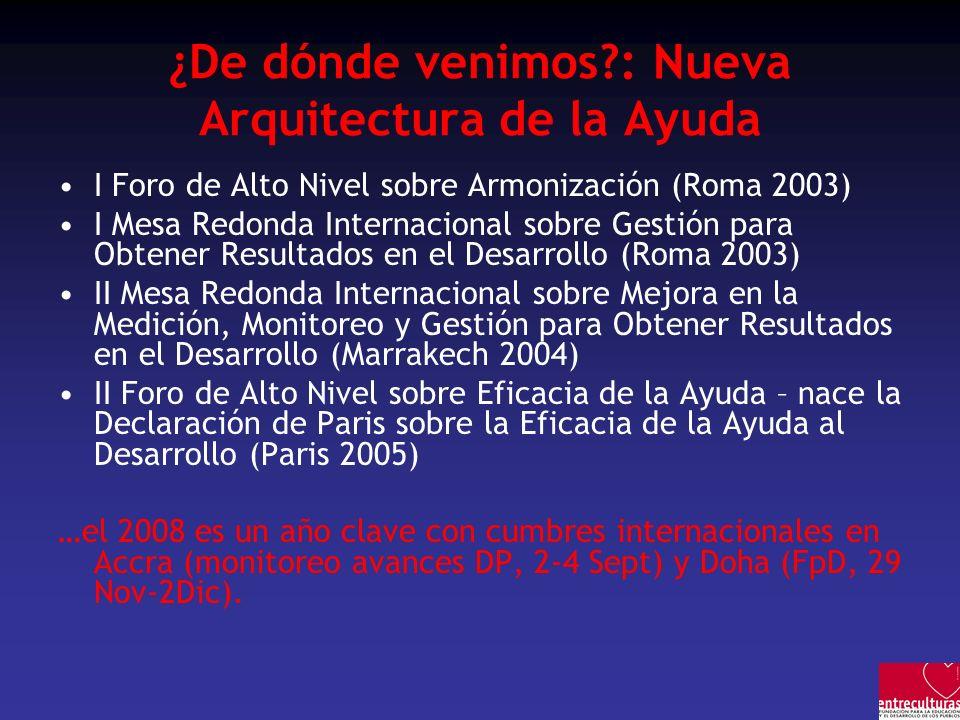 ¿De dónde venimos?: Nueva Arquitectura de la Ayuda I Foro de Alto Nivel sobre Armonización (Roma 2003) I Mesa Redonda Internacional sobre Gestión para