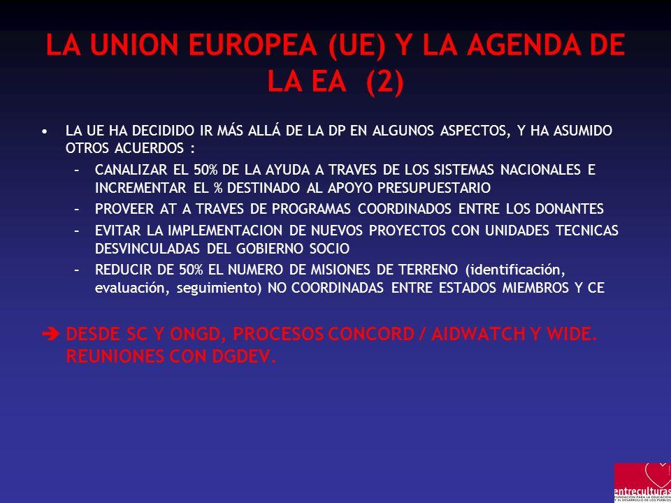 LA UNION EUROPEA (UE) Y LA AGENDA DE LA EA (2) LA UE HA DECIDIDO IR MÁS ALLÁ DE LA DP EN ALGUNOS ASPECTOS, Y HA ASUMIDO OTROS ACUERDOS : –CANALIZAR EL