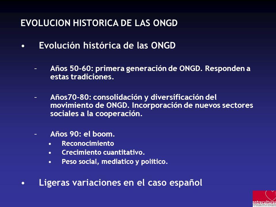 EVOLUCION HISTORICA DE LAS ONGD Evolución histórica de las ONGD –Años 50-60: primera generación de ONGD.