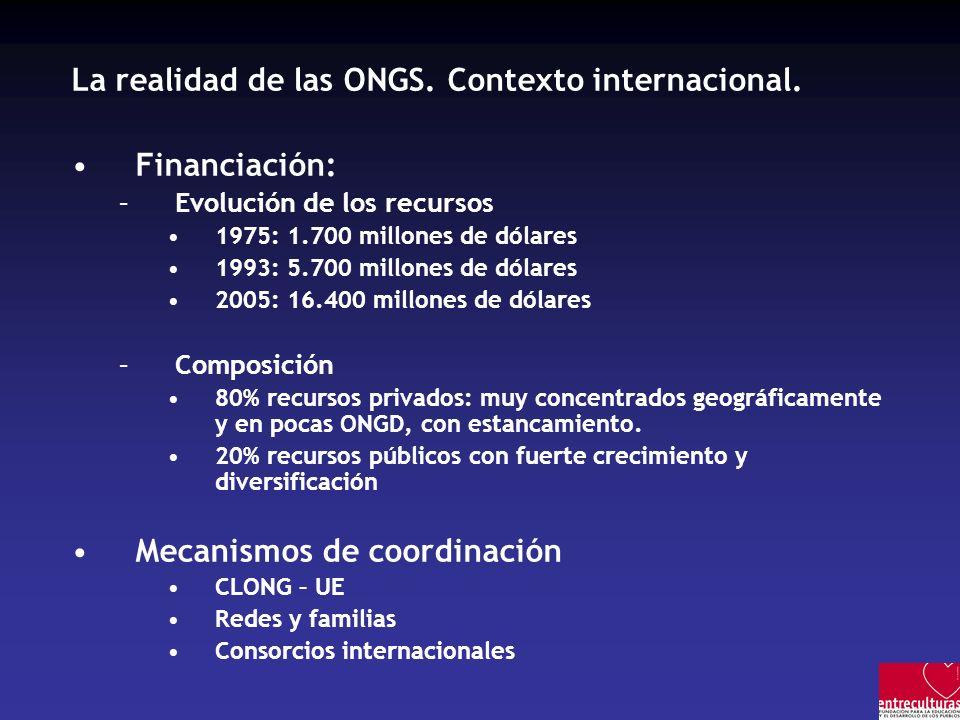 La realidad de las ONGS.Contexto internacional.