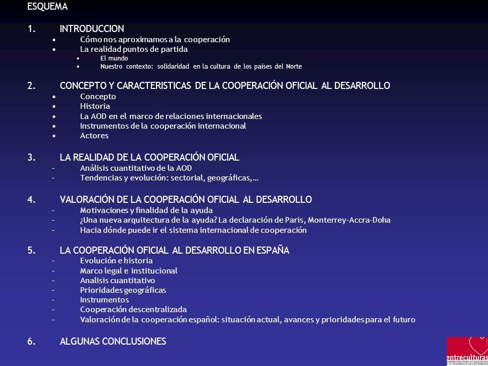 ESQUEMA 1.INTRODUCCION Cómo nos aproximamos a la cooperación La realidad puntos de partida El mundo Nuestro contexto: solidaridad en la cultura de los países del Norte 2.CONCEPTO Y CARACTERISTICAS DE LA COOPERACIÓN OFICIAL AL DESARROLLO Concepto Historia La AOD en el marco de relaciones internacionales Instrumentos de la cooperación internacional Actores 3.LA REALIDAD DE LA COOPERACIÓN OFICIAL –Análisis cuantitativo de la AOD –Tendencias y evolución: sectorial, geográficas,… 4.VALORACIÓN DE LA COOPERACIÓN OFICIAL AL DESARROLLO –Motivaciones y finalidad de la ayuda –¿Una nueva arquitectura de la ayuda.