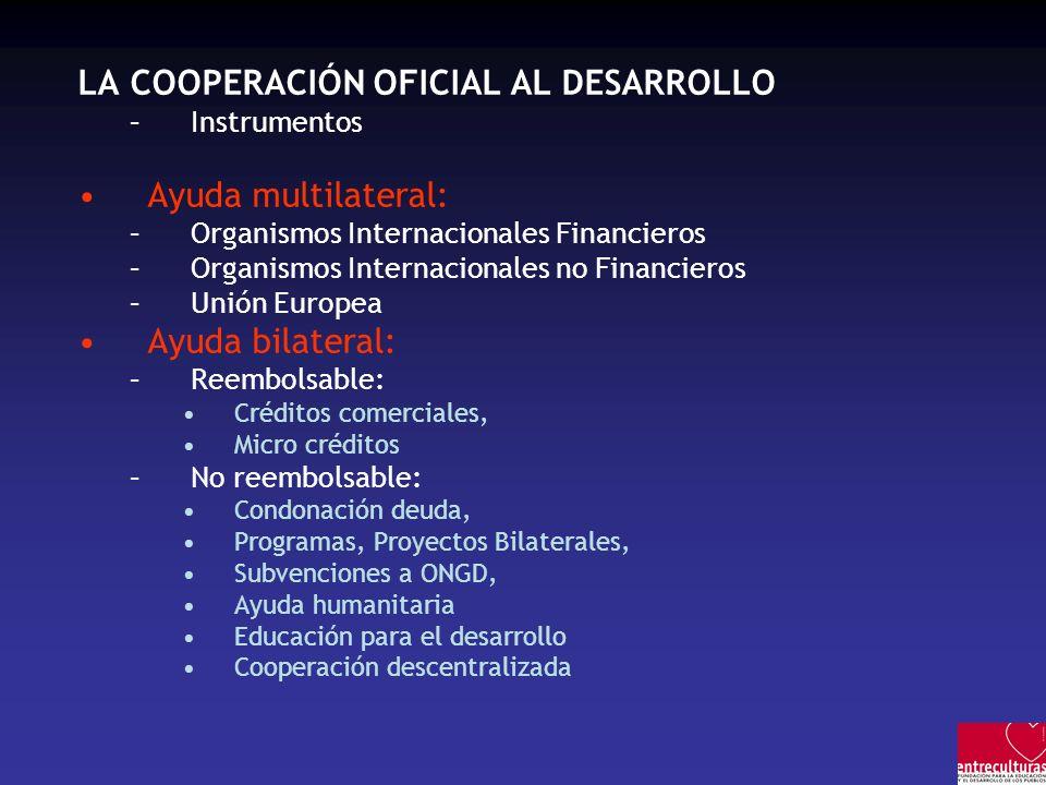 LA COOPERACIÓN OFICIAL AL DESARROLLO –Instrumentos Ayuda multilateral: –Organismos Internacionales Financieros –Organismos Internacionales no Financieros –Unión Europea Ayuda bilateral: –Reembolsable: Créditos comerciales, Micro créditos –No reembolsable: Condonación deuda, Programas, Proyectos Bilaterales, Subvenciones a ONGD, Ayuda humanitaria Educación para el desarrollo Cooperación descentralizada