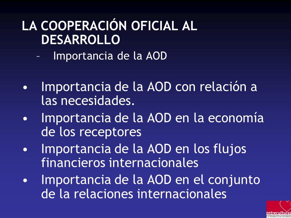 LA COOPERACIÓN OFICIAL AL DESARROLLO –Importancia de la AOD Importancia de la AOD con relación a las necesidades.