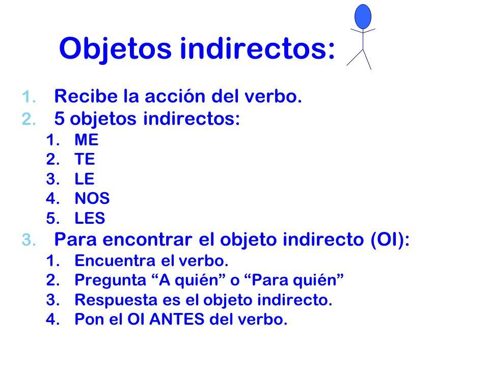 Objetos indirectos: 1.1. Recibe la acción del verbo.