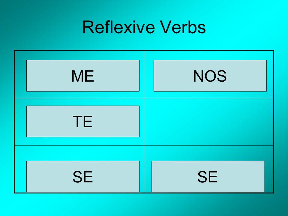 Reflexive Verbs ME TE NOS SE