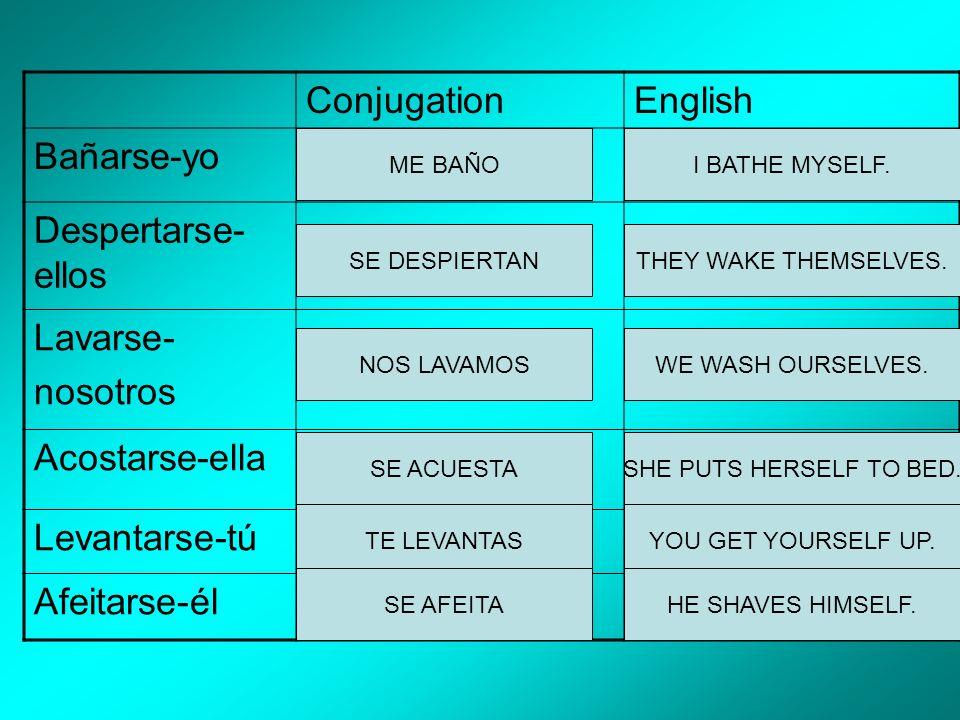ConjugationEnglish Bañarse-yo Despertarse- ellos Lavarse- nosotros Acostarse-ella Levantarse-tú Afeitarse-él ME BAÑO SE DESPIERTAN NOS LAVAMOS SE ACUE