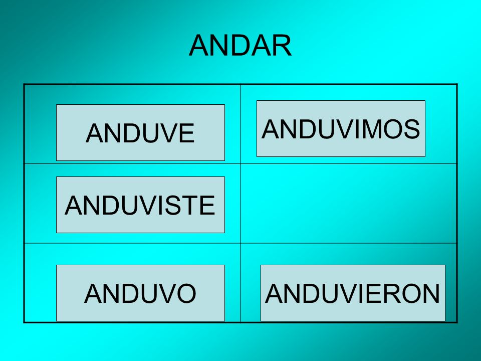 ANDAR ANDUVE ANDUVISTE ANDUVO ANDUVIMOS ANDUVIERON