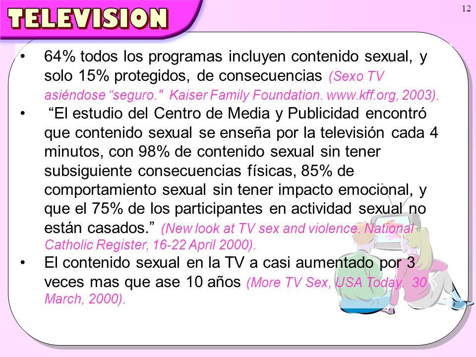 12 64% todos los programas incluyen contenido sexual, y solo 15% protegidos, de consecuencias (Sexo TV asiéndose seguro.