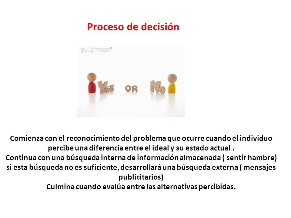 Proceso de decisión Comienza con el reconocimiento del problema que ocurre cuando el individuo percibe una diferencia entre el ideal y su estado actua